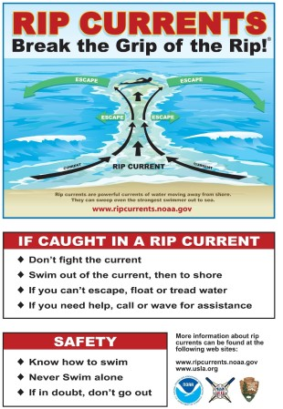 rip-currents